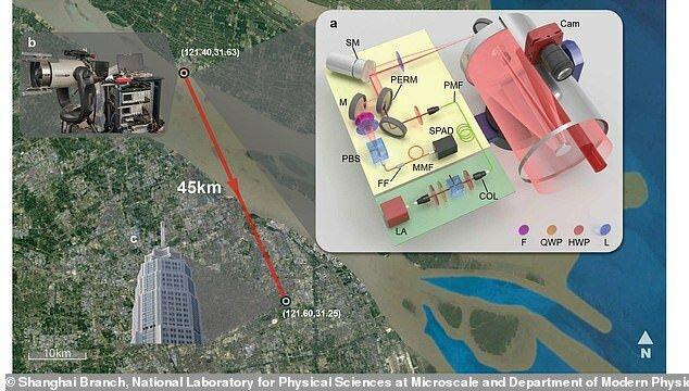 ساخت دوربینی که از 42 کیلومتری سوژه عکس می گیرد